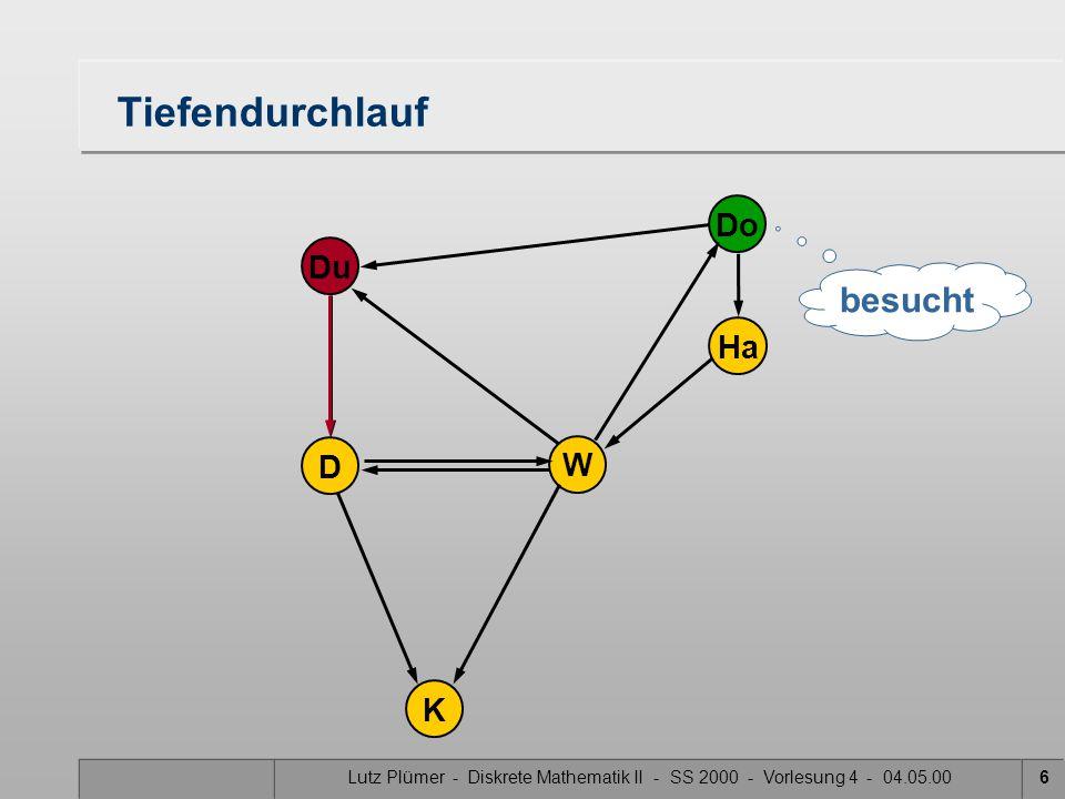 Lutz Plümer - Diskrete Mathematik II - SS 2000 - Vorlesung 4 - 04.05.006 Tiefendurchlauf Do Ha W Du K D besucht