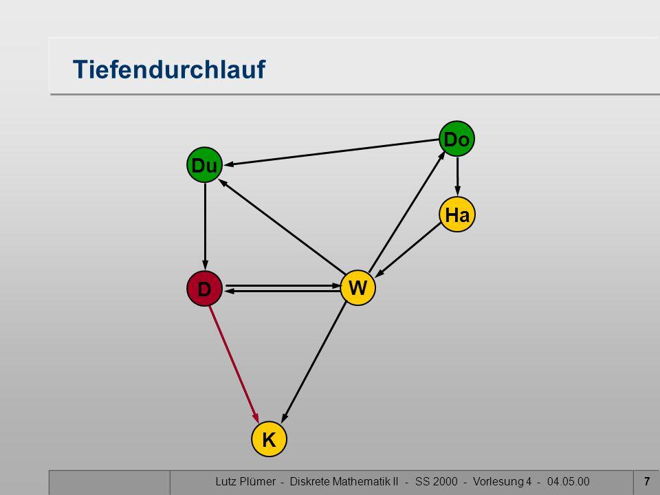 Lutz Plümer - Diskrete Mathematik II - SS 2000 - Vorlesung 4 - 04.05.007 Do Ha W Du K D Tiefendurchlauf
