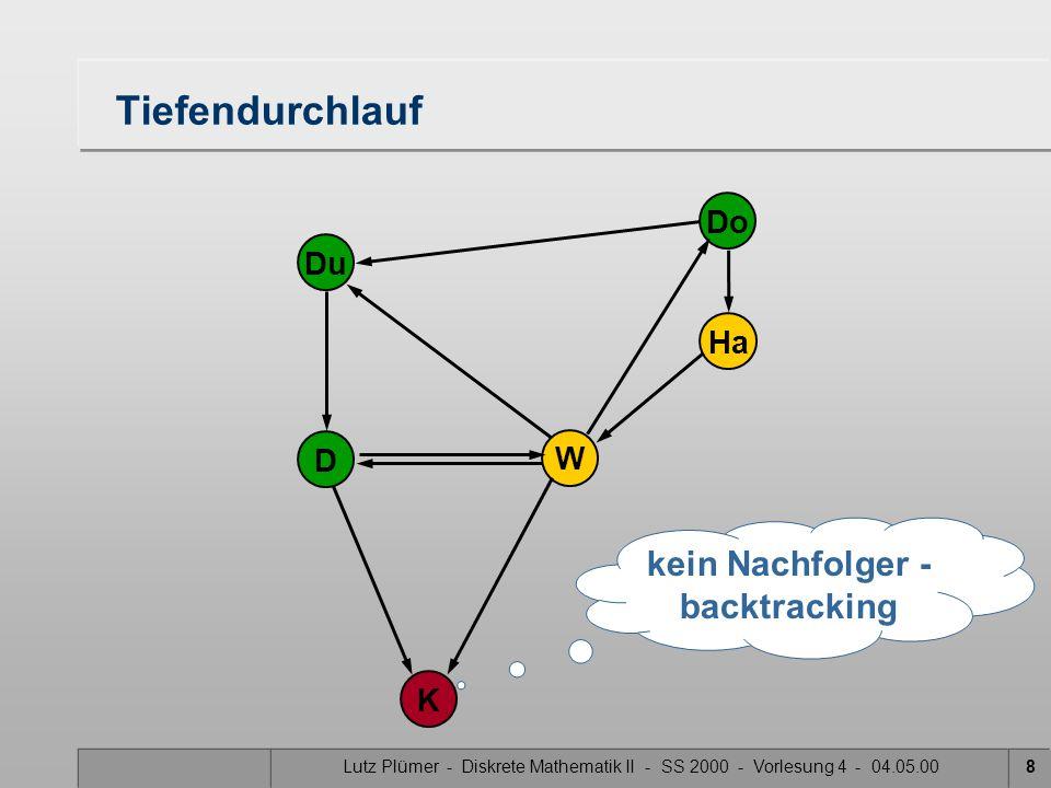 Lutz Plümer - Diskrete Mathematik II - SS 2000 - Vorlesung 4 - 04.05.008 Tiefendurchlauf kein Nachfolger - backtracking Do Ha W Du K D