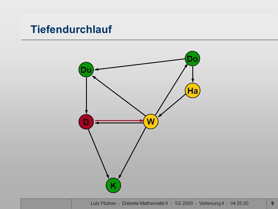 Lutz Plümer - Diskrete Mathematik II - SS 2000 - Vorlesung 4 - 04.05.009 Tiefendurchlauf Do Ha W Du K D