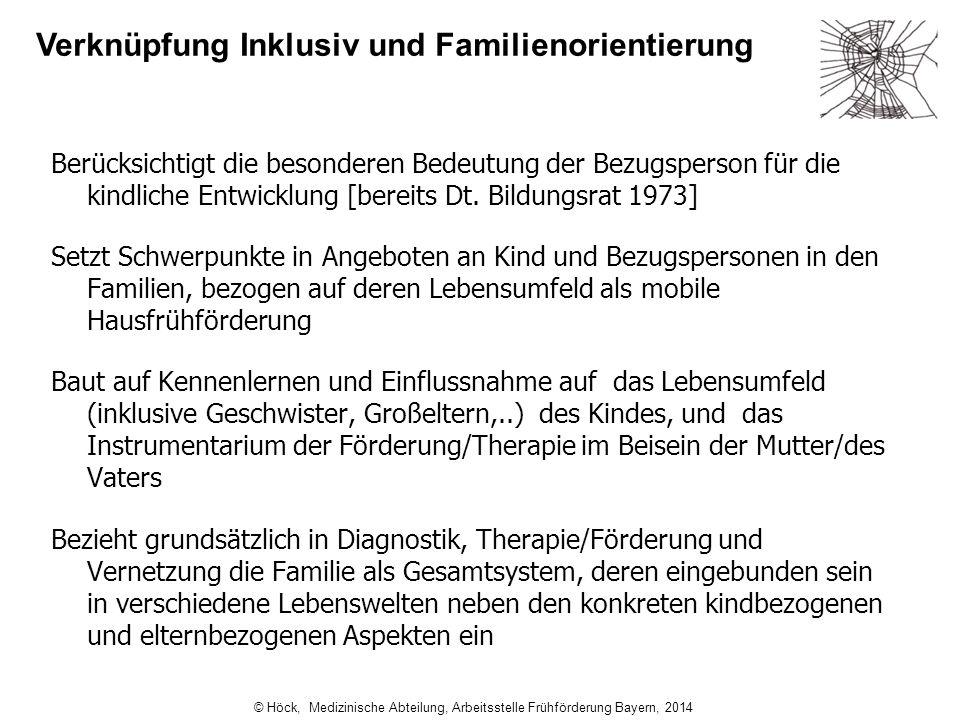 Verknüpfung Inklusiv und Familienorientierung Berücksichtigt die besonderen Bedeutung der Bezugsperson für die kindliche Entwicklung [bereits Dt. Bild