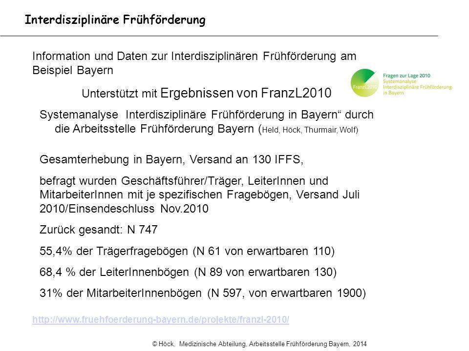 Interdisziplinäre Frühförderung Information und Daten zur Interdisziplinären Frühförderung am Beispiel Bayern Unterstützt mit Ergebnissen von FranzL20