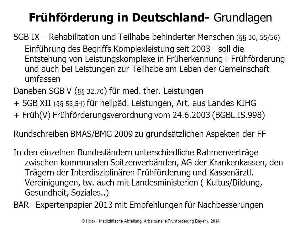 Frühförderung in Deutschland- Grundlagen SGB IX – Rehabilitation und Teilhabe behinderter Menschen (§§ 30, 55/56) Einführung des Begriffs Komplexleist