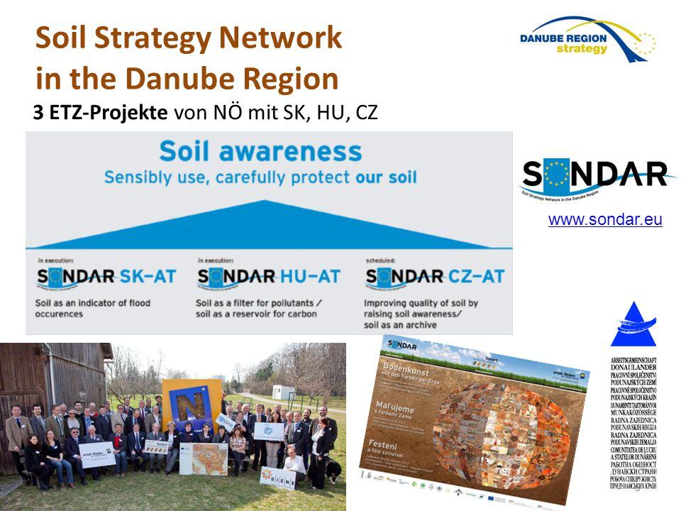55 Soil Strategy Network in the Danube Region 3 ETZ-Projekte von NÖ mit SK, HU, CZ www.sondar.eu