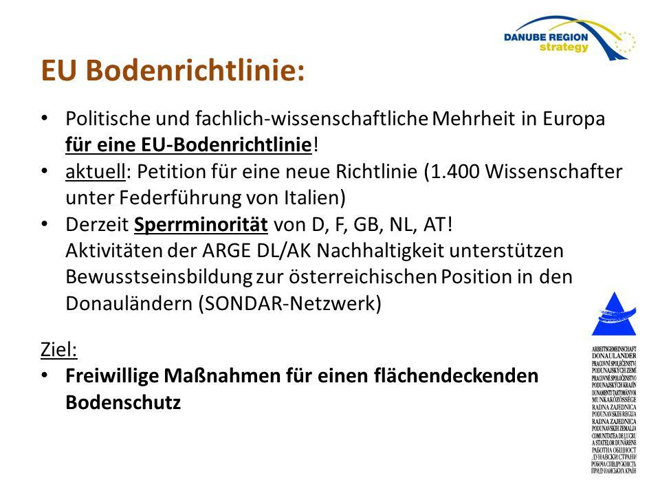 EU Bodenrichtlinie: Politische und fachlich-wissenschaftliche Mehrheit in Europa für eine EU-Bodenrichtlinie! aktuell: Petition für eine neue Richtlin