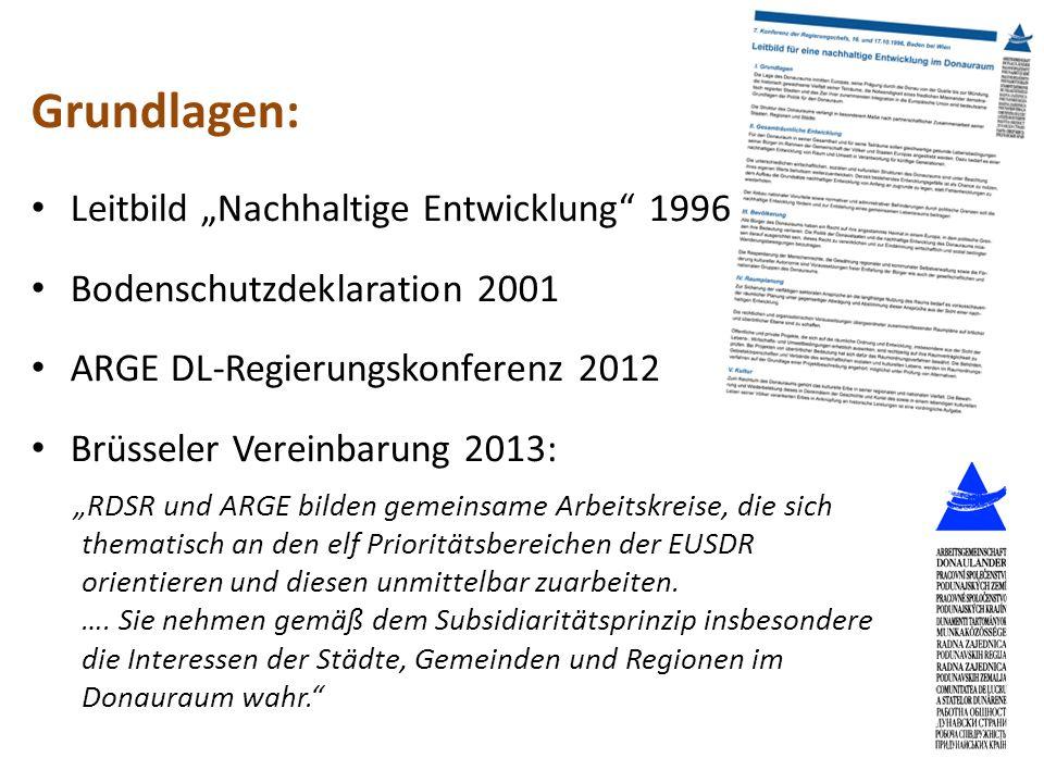 """Grundlagen: Leitbild """"Nachhaltige Entwicklung 1996 Bodenschutzdeklaration 2001 ARGE DL-Regierungskonferenz 2012 Brüsseler Vereinbarung 2013: """"RDSR und ARGE bilden gemeinsame Arbeitskreise, die sich thematisch an den elf Prioritätsbereichen der EUSDR orientieren und diesen unmittelbar zuarbeiten."""