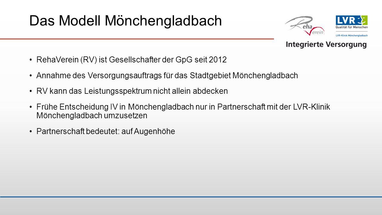 Das Modell Mönchengladbach RehaVerein (RV) ist Gesellschafter der GpG seit 2012 Annahme des Versorgungsauftrags für das Stadtgebiet Mönchengladbach RV