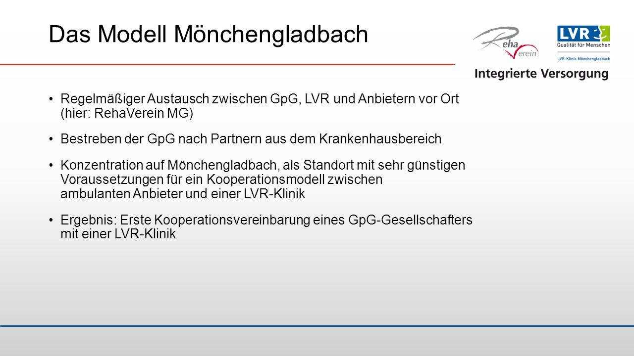 Das Modell Mönchengladbach Regelmäßiger Austausch zwischen GpG, LVR und Anbietern vor Ort (hier: RehaVerein MG) Bestreben der GpG nach Partnern aus de