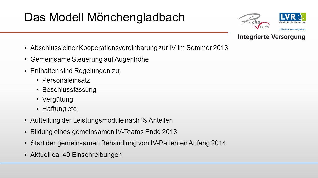 Das Modell Mönchengladbach Abschluss einer Kooperationsvereinbarung zur IV im Sommer 2013 Gemeinsame Steuerung auf Augenhöhe Enthalten sind Regelungen