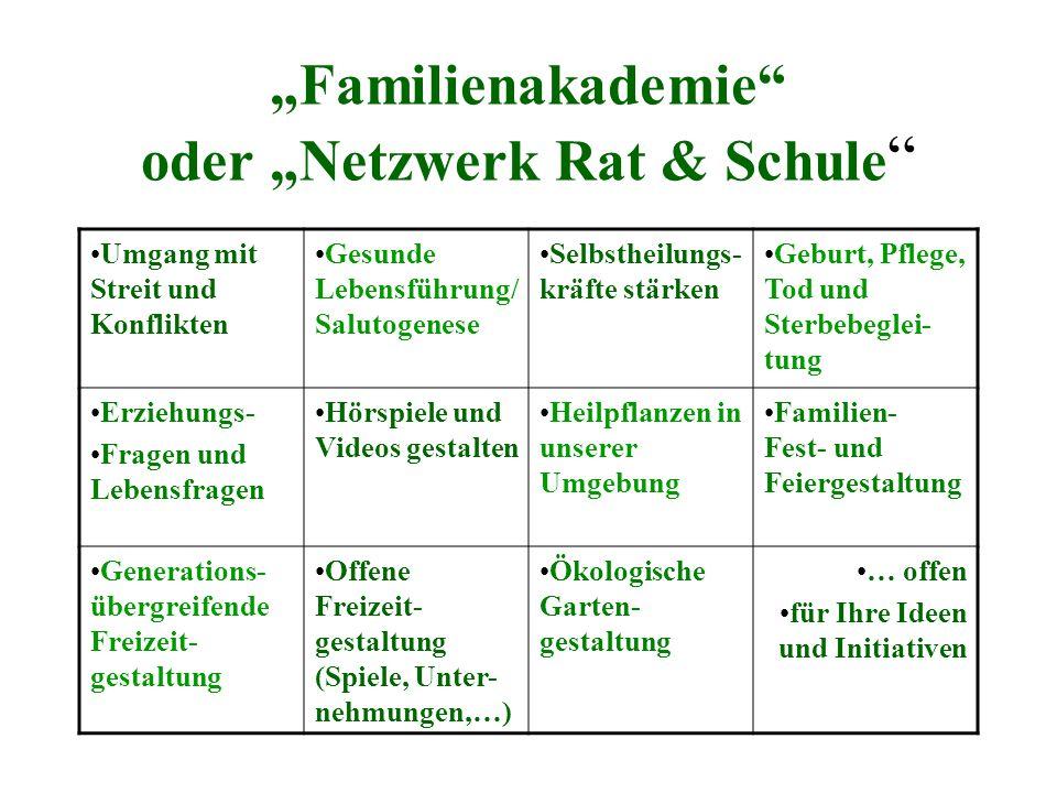 """""""Familienakademie"""" oder """"Netzwerk Rat & Schule """" Umgang mit Streit und Konflikten Gesunde Lebensführung/ Salutogenese Selbstheilungs- kräfte stärken G"""