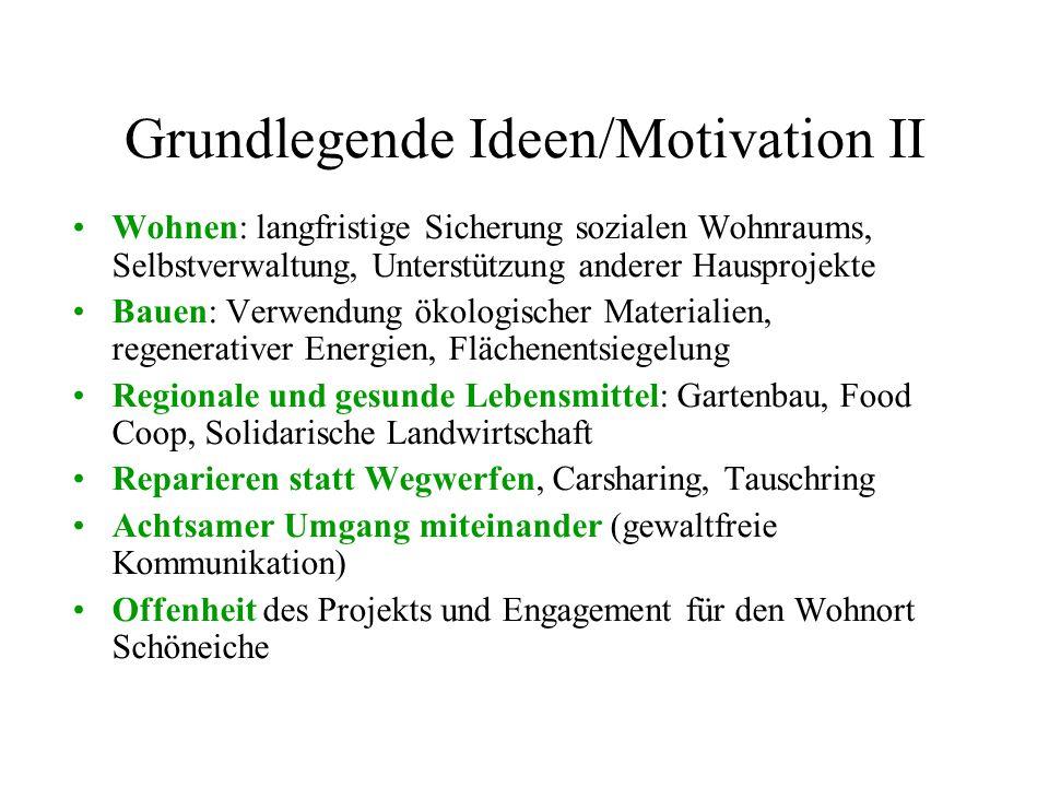 Grundlegende Ideen/Motivation II Wohnen: langfristige Sicherung sozialen Wohnraums, Selbstverwaltung, Unterstützung anderer Hausprojekte Bauen: Verwen