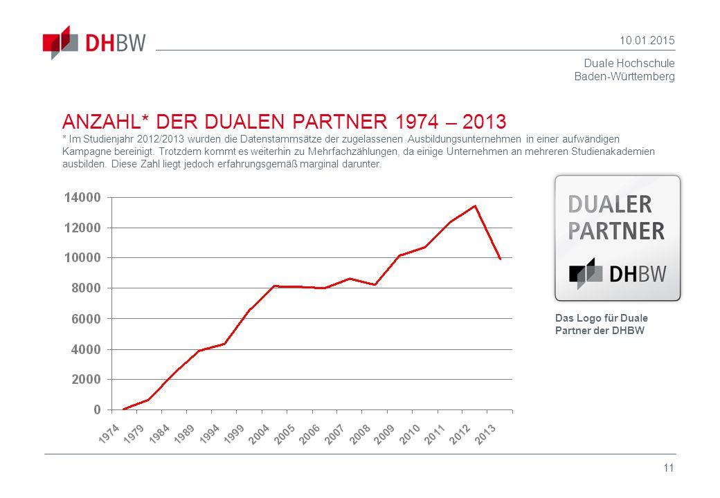 Duale Hochschule Baden-Württemberg 10.01.2015 11 ANZAHL* DER DUALEN PARTNER 1974 – 2013 * Im Studienjahr 2012/2013 wurden die Datenstammsätze der zuge