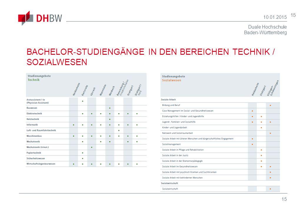 Duale Hochschule Baden-Württemberg 10.01.2015 15 BACHELOR-STUDIENGÄNGE IN DEN BEREICHEN TECHNIK / SOZIALWESEN