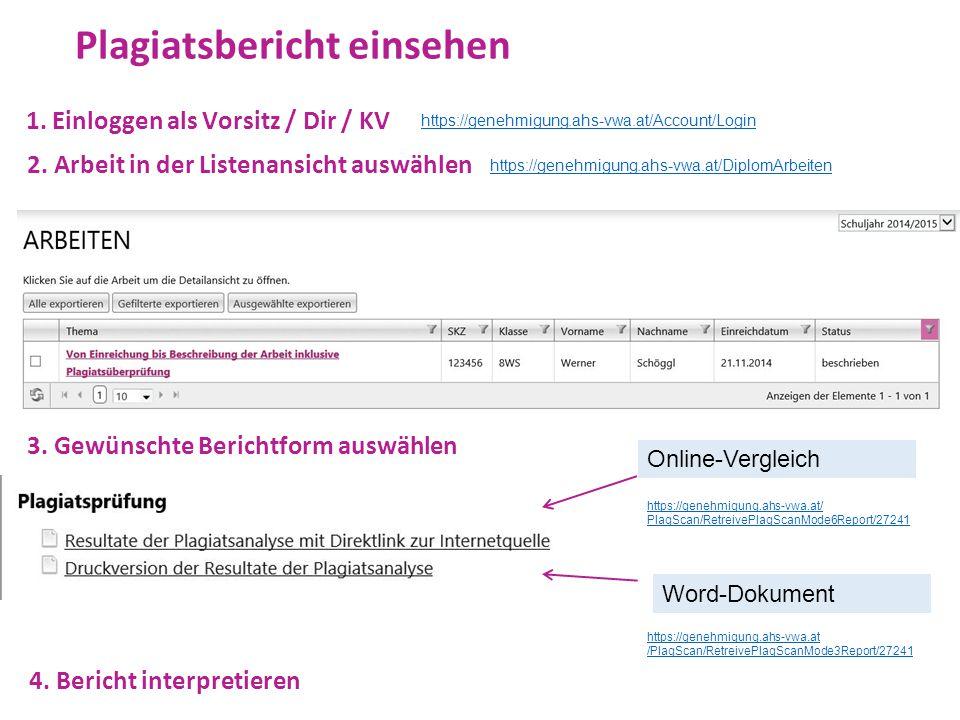 Plagiatsbericht einsehen 2. Arbeit in der Listenansicht auswählen 3. Gewünschte Berichtform auswählen 4. Bericht interpretieren 1. Einloggen als Vorsi