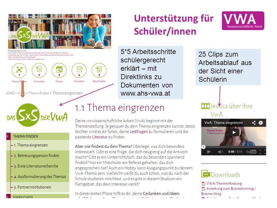 Unterstützung für Schüler/innen 5*5 Arbeitsschritte schülergerecht erklärt – mit Direktlinks zu Dokumenten von www.ahs-vwa.at 25 Clips zum Arbeitsabla
