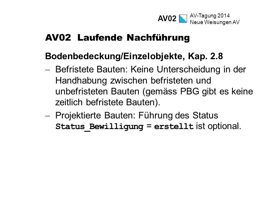 AV-Tagung 2014 Neue Weisungen AV AV02 Laufende Nachführung Bodenbedeckung/Einzelobjekte, Kap. 2.8  Befristete Bauten: Keine Unterscheidung in der Han