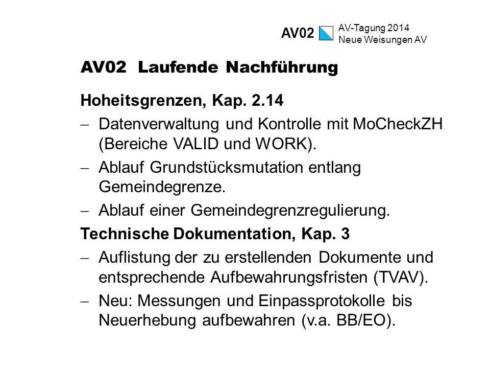 AV-Tagung 2014 Neue Weisungen AV AV02 Laufende Nachführung Hoheitsgrenzen, Kap. 2.14  Datenverwaltung und Kontrolle mit MoCheckZH (Bereiche VALID und