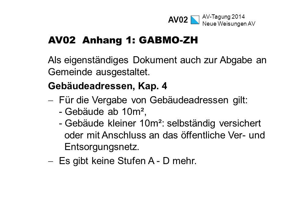 AV-Tagung 2014 Neue Weisungen AV AV02 Anhang 1: GABMO-ZH Als eigenständiges Dokument auch zur Abgabe an Gemeinde ausgestaltet. Gebäudeadressen, Kap. 4