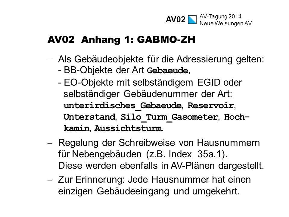 AV-Tagung 2014 Neue Weisungen AV AV02 Anhang 1: GABMO-ZH  Als Gebäudeobjekte für die Adressierung gelten: - BB-Objekte der Art Gebaeude, - EO-Objekte