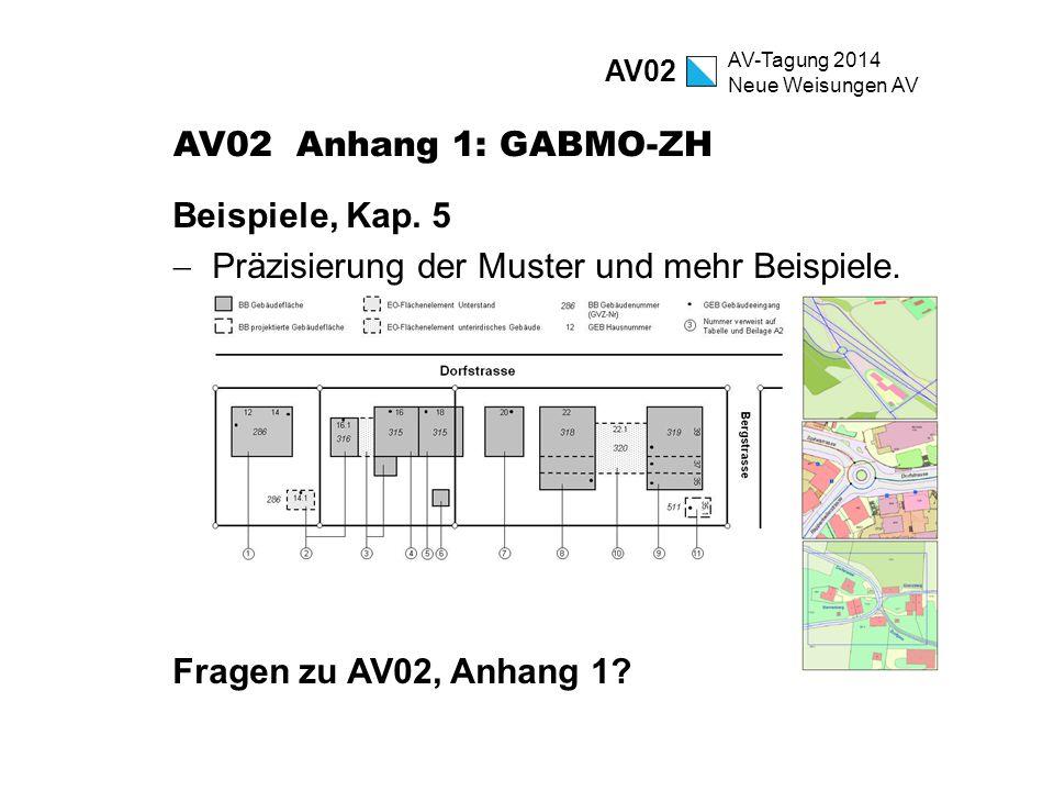 AV-Tagung 2014 Neue Weisungen AV AV02 Anhang 1: GABMO-ZH Beispiele, Kap. 5  Präzisierung der Muster und mehr Beispiele. Fragen zu AV02, Anhang 1? AV0