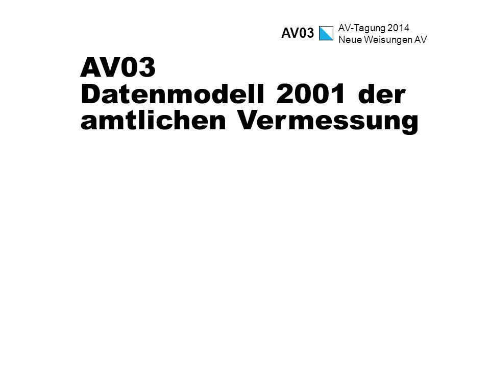AV-Tagung 2014 Neue Weisungen AV AV03 Datenmodell 2001 der amtlichen Vermessung AV03