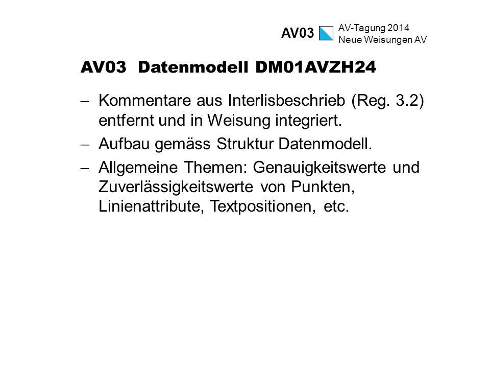 AV-Tagung 2014 Neue Weisungen AV AV03 Datenmodell DM01AVZH24  Kommentare aus Interlisbeschrieb (Reg. 3.2) entfernt und in Weisung integriert.  Aufba