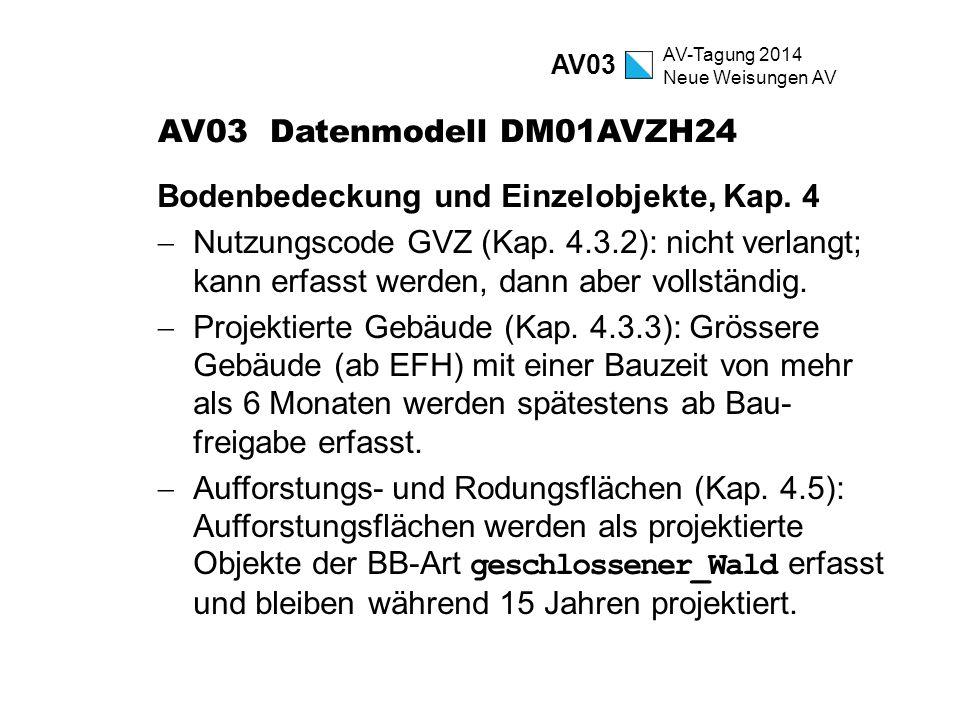 AV-Tagung 2014 Neue Weisungen AV AV03 Datenmodell DM01AVZH24 Bodenbedeckung und Einzelobjekte, Kap. 4  Nutzungscode GVZ (Kap. 4.3.2): nicht verlangt;