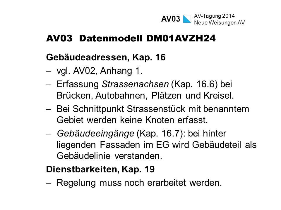 AV-Tagung 2014 Neue Weisungen AV AV03 Datenmodell DM01AVZH24 Gebäudeadressen, Kap. 16  vgl. AV02, Anhang 1.  Erfassung Strassenachsen (Kap. 16.6) be