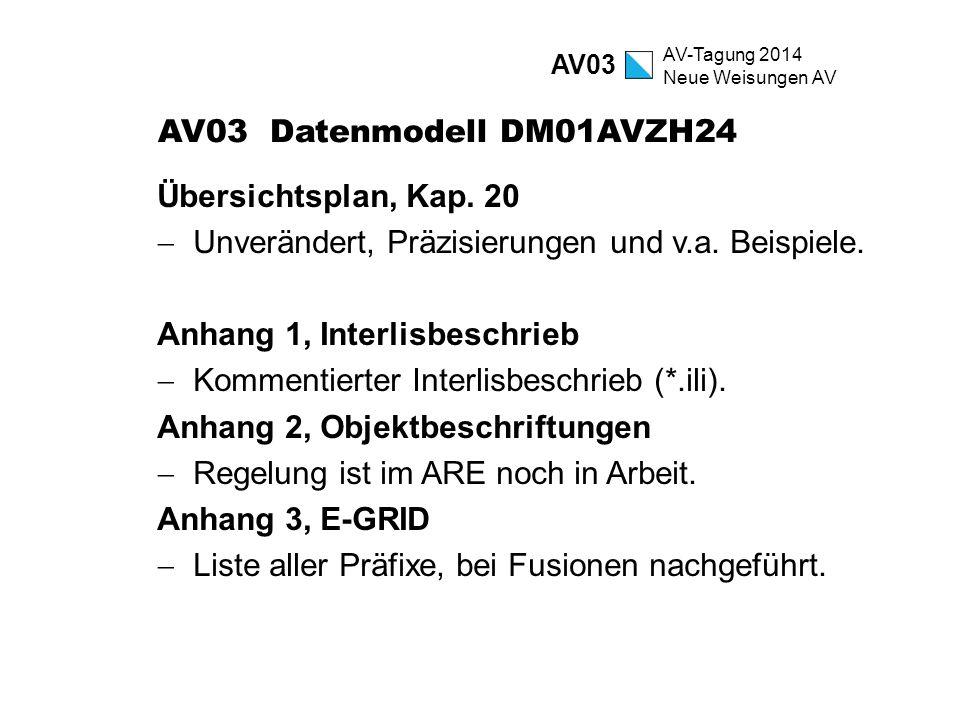 AV-Tagung 2014 Neue Weisungen AV AV03 Datenmodell DM01AVZH24 Übersichtsplan, Kap. 20  Unverändert, Präzisierungen und v.a. Beispiele. Anhang 1, Inter