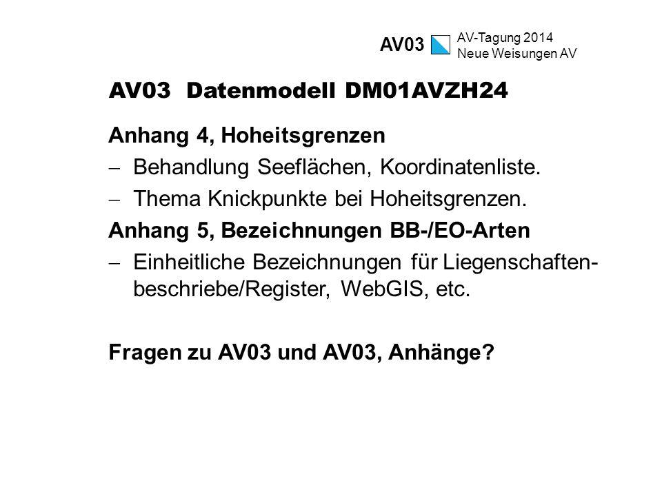 AV-Tagung 2014 Neue Weisungen AV AV03 Datenmodell DM01AVZH24 Anhang 4, Hoheitsgrenzen  Behandlung Seeflächen, Koordinatenliste.  Thema Knickpunkte b