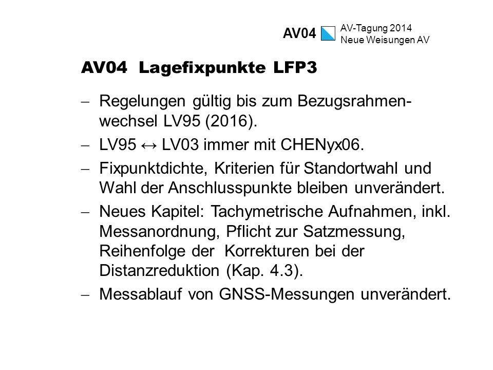 AV-Tagung 2014 Neue Weisungen AV AV04 Lagefixpunkte LFP3  Regelungen gültig bis zum Bezugsrahmen- wechsel LV95 (2016).  LV95 ↔ LV03 immer mit CHENyx