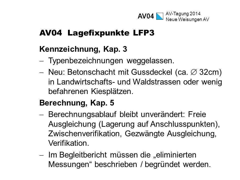 AV-Tagung 2014 Neue Weisungen AV AV04 Lagefixpunkte LFP3 Kennzeichnung, Kap. 3  Typenbezeichnungen weggelassen.  Neu: Betonschacht mit Gussdeckel (c