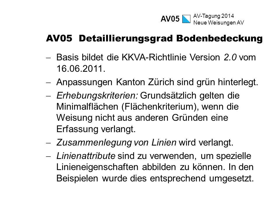 AV-Tagung 2014 Neue Weisungen AV AV05 Detaillierungsgrad Bodenbedeckung  Basis bildet die KKVA-Richtlinie Version 2.0 vom 16.06.2011.  Anpassungen K