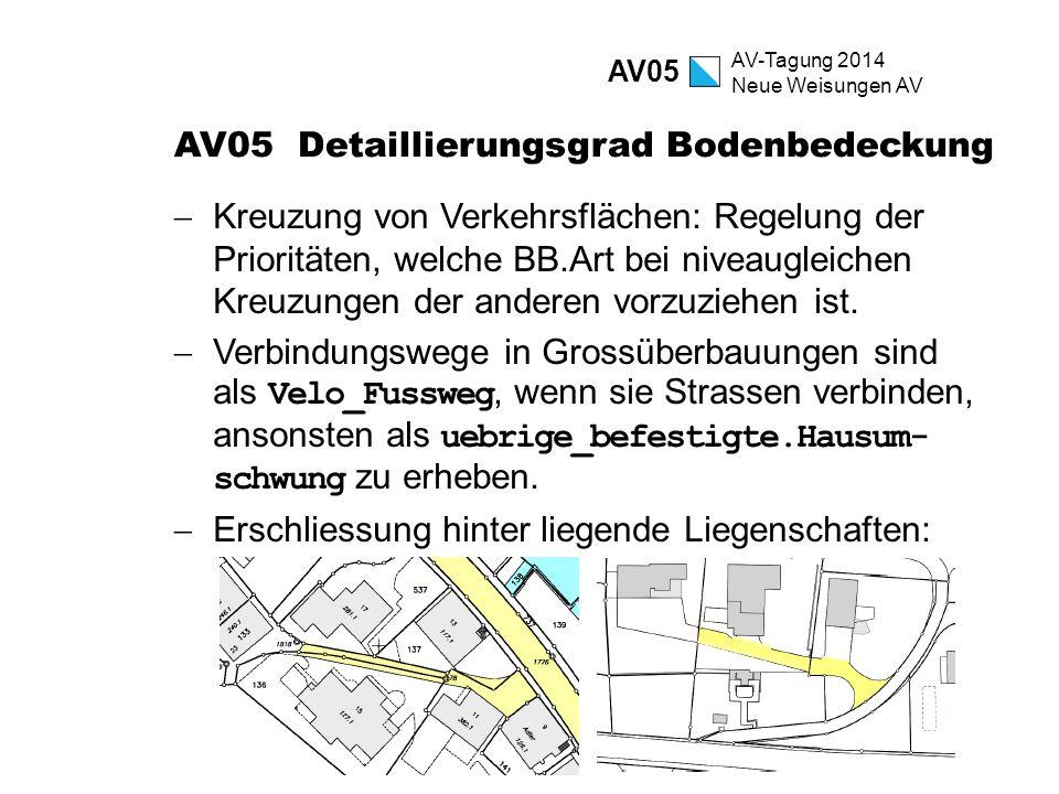 AV-Tagung 2014 Neue Weisungen AV AV05 Detaillierungsgrad Bodenbedeckung  Kreuzung von Verkehrsflächen: Regelung der Prioritäten, welche BB.Art bei ni