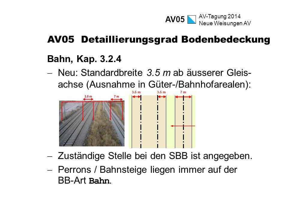 AV-Tagung 2014 Neue Weisungen AV AV05 Detaillierungsgrad Bodenbedeckung Bahn, Kap. 3.2.4  Neu: Standardbreite 3.5 m ab äusserer Gleis- achse (Ausnahm