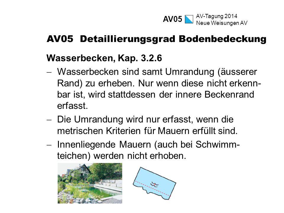 AV-Tagung 2014 Neue Weisungen AV AV05 Detaillierungsgrad Bodenbedeckung Wasserbecken, Kap. 3.2.6  Wasserbecken sind samt Umrandung (äusserer Rand) zu