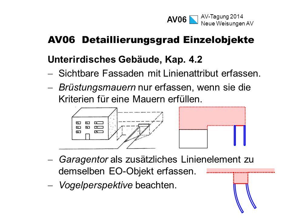 AV-Tagung 2014 Neue Weisungen AV AV06 Detaillierungsgrad Einzelobjekte Unterirdisches Gebäude, Kap. 4.2  Sichtbare Fassaden mit Linienattribut erfass