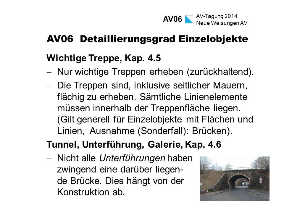 AV-Tagung 2014 Neue Weisungen AV AV06 Detaillierungsgrad Einzelobjekte Wichtige Treppe, Kap. 4.5  Nur wichtige Treppen erheben (zurückhaltend).  Die