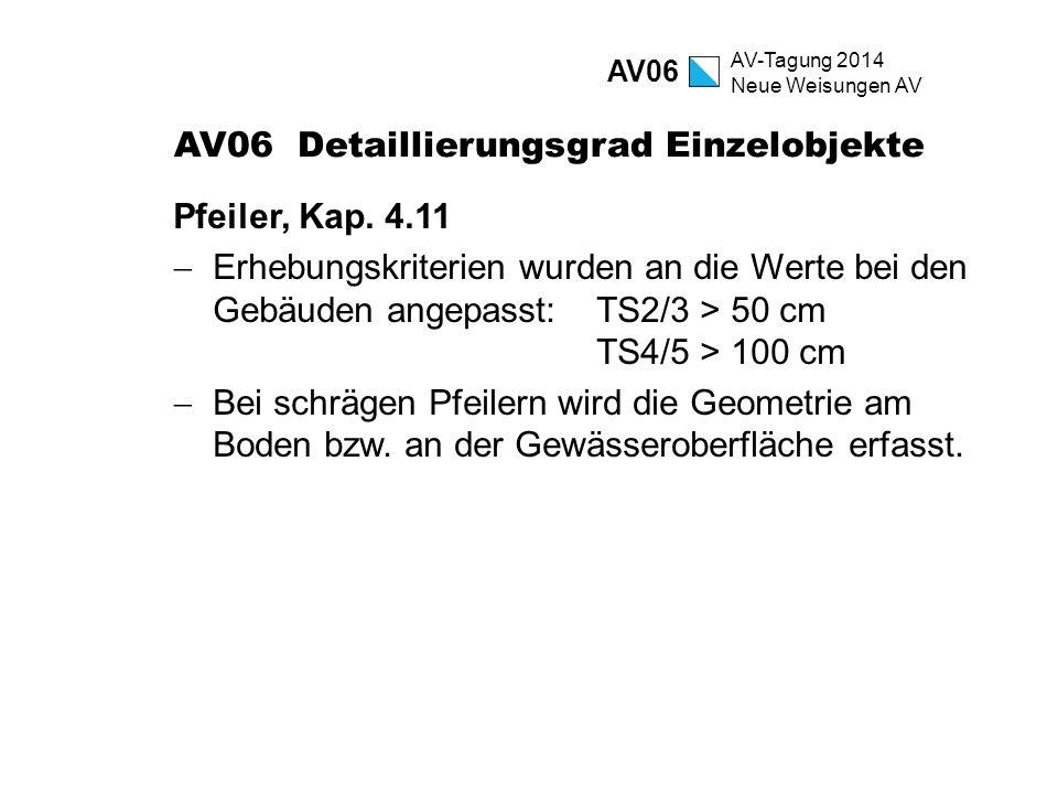 AV-Tagung 2014 Neue Weisungen AV AV06 Detaillierungsgrad Einzelobjekte Pfeiler, Kap. 4.11  Erhebungskriterien wurden an die Werte bei den Gebäuden an