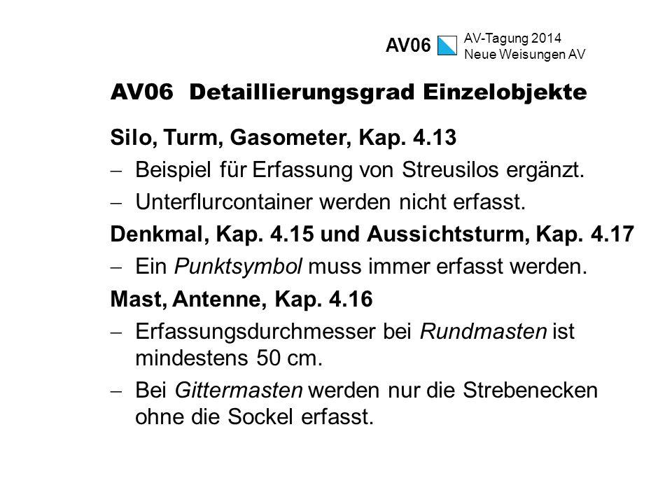 AV-Tagung 2014 Neue Weisungen AV AV06 Detaillierungsgrad Einzelobjekte Silo, Turm, Gasometer, Kap. 4.13  Beispiel für Erfassung von Streusilos ergänz