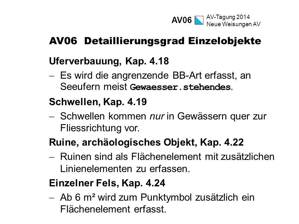 AV-Tagung 2014 Neue Weisungen AV AV06 Detaillierungsgrad Einzelobjekte Uferverbauung, Kap. 4.18  Es wird die angrenzende BB-Art erfasst, an Seeufern