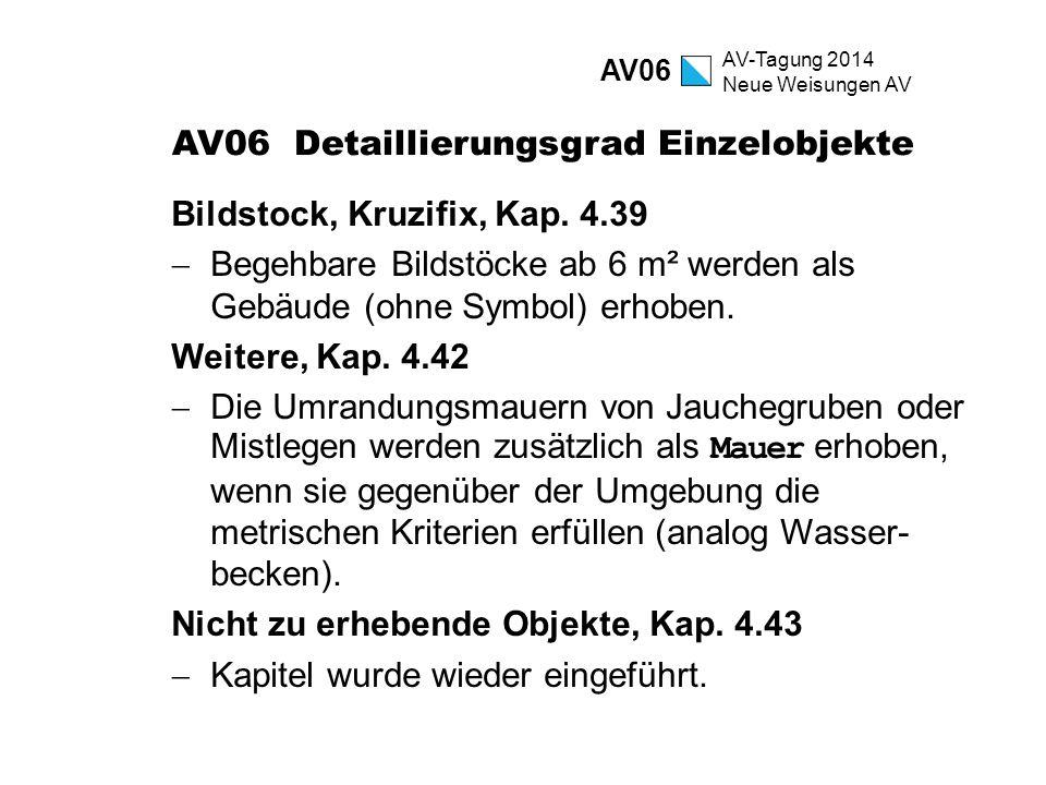 AV-Tagung 2014 Neue Weisungen AV AV06 Detaillierungsgrad Einzelobjekte Bildstock, Kruzifix, Kap. 4.39  Begehbare Bildstöcke ab 6 m² werden als Gebäud