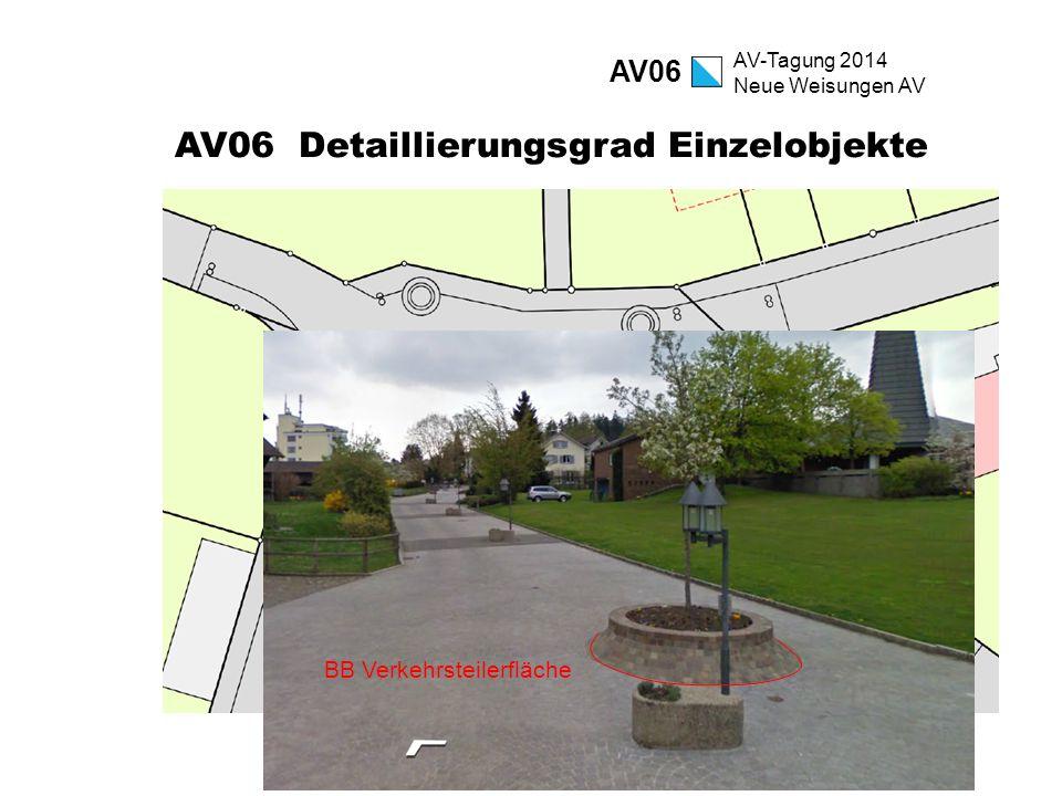 AV-Tagung 2014 Neue Weisungen AV AV06 Detaillierungsgrad Einzelobjekte AV06 EO.Mauer EO.Schwelle EO.weitere.andere BB Verkehrsteilerfläche