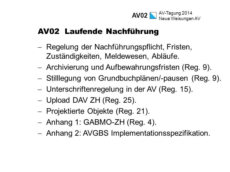 AV-Tagung 2014 Neue Weisungen AV AV02 Laufende Nachführung  Regelung der Nachführungspflicht, Fristen, Zuständigkeiten, Meldewesen, Abläufe.  Archiv