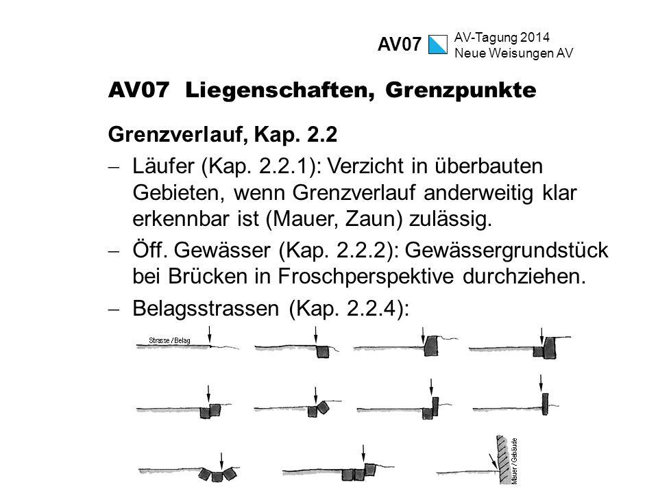 AV-Tagung 2014 Neue Weisungen AV AV07 Liegenschaften, Grenzpunkte Grenzverlauf, Kap. 2.2  Läufer (Kap. 2.2.1): Verzicht in überbauten Gebieten, wenn