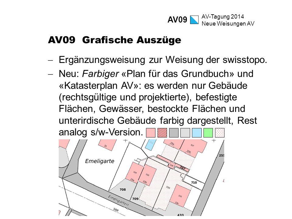 AV-Tagung 2014 Neue Weisungen AV AV09 Grafische Auszüge  Ergänzungsweisung zur Weisung der swisstopo.  Neu: Farbiger «Plan für das Grundbuch» und «K