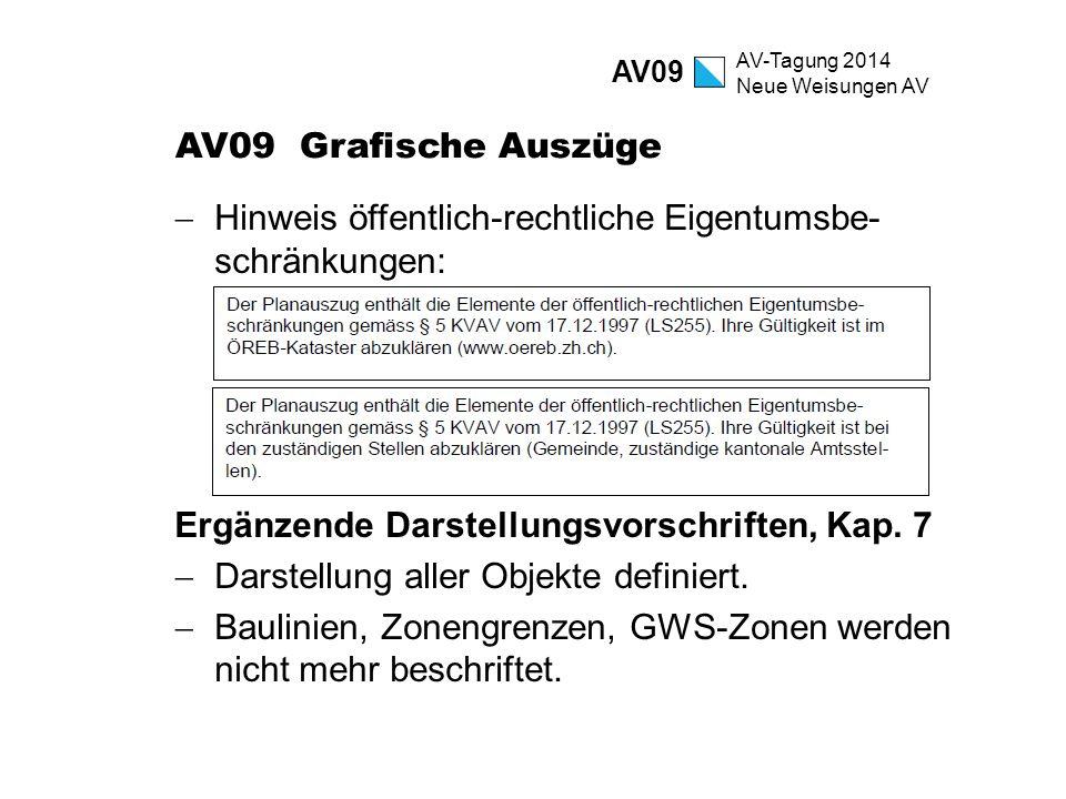 AV-Tagung 2014 Neue Weisungen AV AV09 Grafische Auszüge  Hinweis öffentlich-rechtliche Eigentumsbe- schränkungen: Ergänzende Darstellungsvorschriften