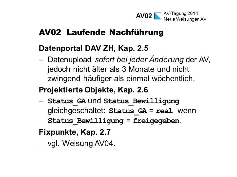 AV-Tagung 2014 Neue Weisungen AV AV02 Laufende Nachführung Datenportal DAV ZH, Kap. 2.5  Datenupload sofort bei jeder Änderung der AV, jedoch nicht ä