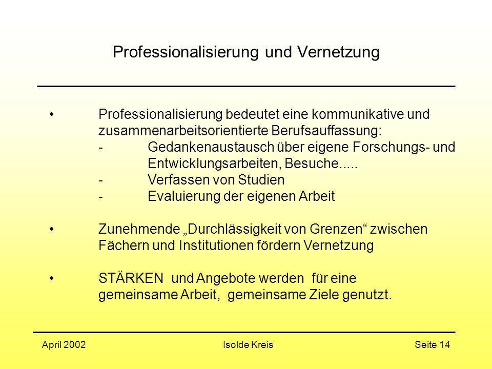 Isolde KreisApril 2002Seite 14 Professionalisierung und Vernetzung Professionalisierung bedeutet eine kommunikative und zusammenarbeitsorientierte Berufsauffassung: - Gedankenaustausch über eigene Forschungs- und Entwicklungsarbeiten, Besuche.....
