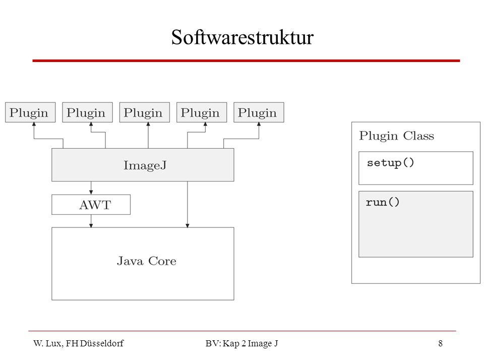 W. Lux, FH Düsseldorf BV: Kap 2 Image J8 Softwarestruktur